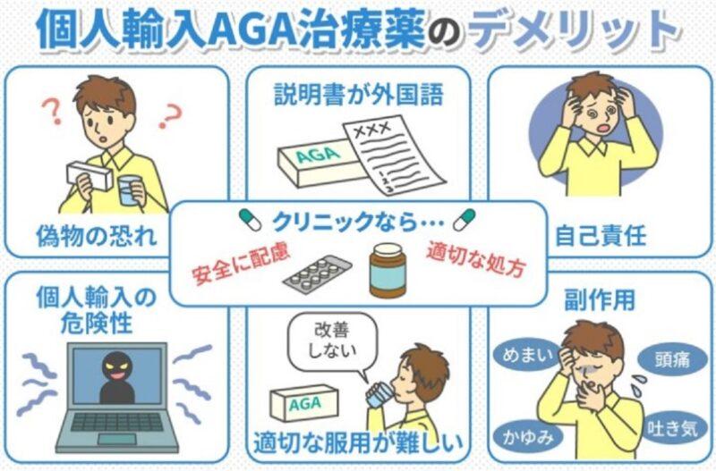 輸入AGA治療薬デメリット